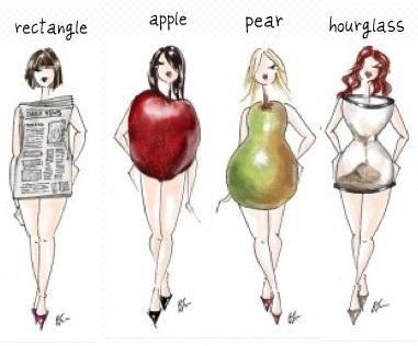 body-shapez_large